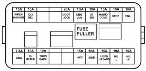 maruti suzuki eeco petrol fuse box diagram auto genius maruti suzuki eeco petrol fuse box diagram