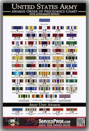 Army Unit Awards Chart Awards C Company Wbamc