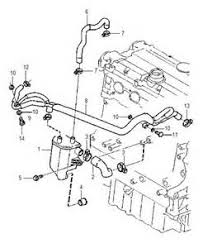 similiar volvo s t parts diagram keywords 2000 volvo s80 cooling system diagram also goldwing wiring diagram in