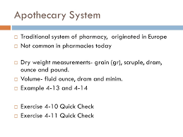 Apothecary Weights And Measures Chart Complete Apothecary System Conversion Chart Apothecary