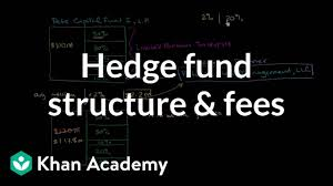 Hedge Fund Structure Chart Hedge Fund Structure And Fees Video Khan Academy