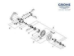 classic dual exposed 34029 ip0 grohe avensys dual built in 34083 ip0