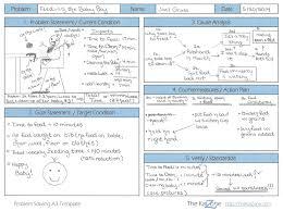 A3 Management Process Template Best Photos Of Dmaic Lean Problem