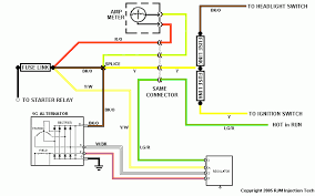 1996 ford f 150 alternator wiring diagram wiring all about ford 3g alternator connector at Alternator Wiring Harness Ford