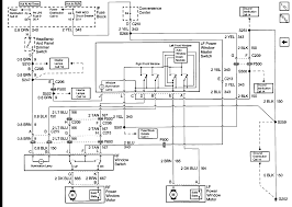 Automotive Wiring Diagrams 2001 Tahoe Chevy Tahoe 2001 Chassis Diagram