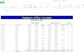 Creating A Budget In Excel Corporate Budget Template Creating Budget ...
