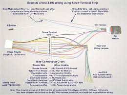 car stereo wiring diagram diagrams new sony radio cool prepossessing sony wiring harness diagram car stereo wiring diagram diagrams new sony radio cool prepossessing wire well imagine but kenwood install dual ohm subwoofer potentio ter player channel