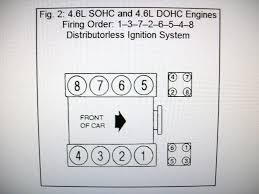1998 mustang gt proper spark plug wiring diagram ford mustang forum report this image