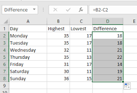 Floating Column Chart How To Create A Floating Column Chart In Excel