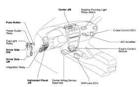 2002 toyota highlander engine diagram wiring diagram libraries 2002 toyota highlander fuse diagram wiring library