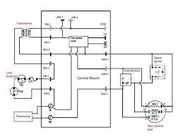 gas heating wiring diagram wiring diagrams gas heat wiring diagram wiring diagram expert gas heat wiring diagram wiring diagram compilation gas furnace