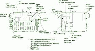 civic fuse box wiring diagrams