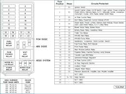 diagram on 2007 nissan maxima fuse panel wiring diagram fascinating diagram on 2007 nissan maxima fuse panel wiring diagram expert diagram on 2007 nissan maxima fuse panel