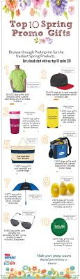 Top Promotional Top 10 Spring Promotional Items Under 10 Proimprint Blog