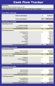 cash log template cash flow log template log templates