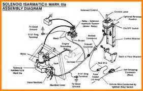similiar western unimount plow wiring keywords western unimount plow wiring diagram moreover western unimount wiring