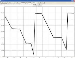 Monitor Silo Track Level Measurement Software