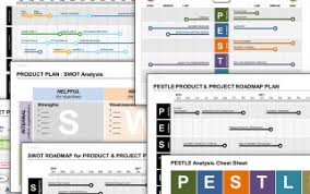New Product Development Npd Templates And Tools