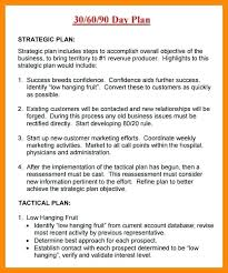30 60 90 Business Plan Day Plan Example Template 30 60 90 Business Powerpoint