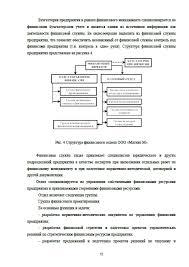 Декан НН Разработка финансовой стратегии фирмы Магнит М d  Страница 7 Разработка финансовой стратегии фирмы