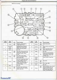 1994 mustang fuse box diagram all wiring diagram 2003 mustang fuse panel diagram wiring diagrams 1994 mustang fuse box diagram 1994 mustang fuse box diagram