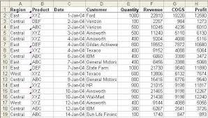 Sample Data For Pivot Table The Power Of Pivot Tables Techtv Articles Mrexcel Publishing