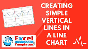 Creating Simple Vertical Lines In An Excel Line Chart Youtube