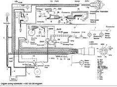 Omc Co Wiring Diagram 50 HP Evinrude Wiring Diagram