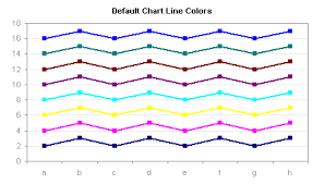 Excel Chart Line Color Using Colors In Excel Charts Peltier Tech Blog