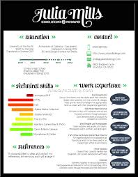 Skill Resumeraphic Design Resumes Sample Free Designer Examples