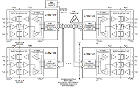 rs 485 20 ma interfaces industrial transducers digikey diagram of multiple analog devices adm2795e transceivers click to enlarge