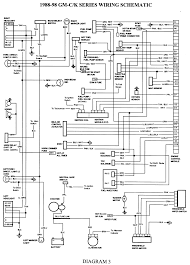 gmc truck wiring diagram gmc auto wiring diagram schematic 1988 chevrolet camaro 5 0l mfi ohv 8cyl repair guides wiring on gmc truck wiring diagram