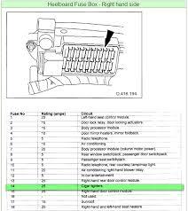 honda accord fuse box layout on honda images free download wiring 1998 Honda Accord Fuse Box honda accord fuse box layout 7 bmw 330i fuse box layout 2003 honda accord under 1998 honda accord fuse box diagram
