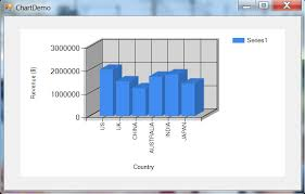 Create 3d Charts And Graphs In Net Applications With Ms