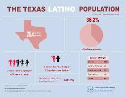 texas latino infographic jpg