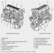 ddec ii wiring diagram luxury ddec 5 wiring diagram cat 3126 ecm ddec ii wiring diagram inspirational chevy cobalt fuse box location chevy wiring diagram site of ddec
