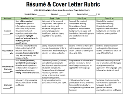 Cover Letter Rubric Cover Letter Rubric Dawaydabrowaco Inside Rubric