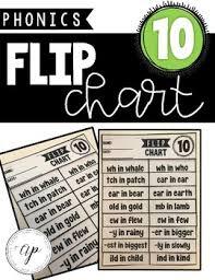 Abeka Phonics Chart 10 Phonics Chart 10 Flip Chart A Beka Abeka