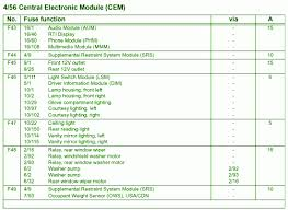 volvo vn fuse box location wiring diagrams online