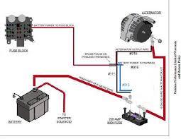 Jeep Painless Wiring Diagram Turn Signal Brake