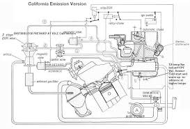wiring harness reproduction 02 general discussion bmw 2002 faq 02calif1976emissionsystem jpg