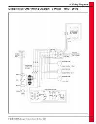 sukup gear motor wiring diagram wiring diagram libraries 9 wiring diagrams design sukup gear motor