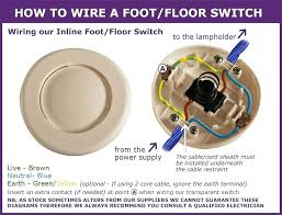 wire light switch graphic wire fan light switch diagram allcollect inline light switch wiring diagram at Wiring Inline Switch Diagram