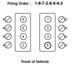 chevy liter engine diagram chevy image wiring chevrolet silverado 1500 3 9 l firing order diagram questions on chevy 5 3 liter engine diagram