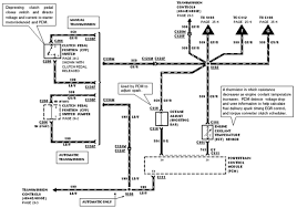 engine wiring harness diagram need a wiring harness diagram for a 1996 ford ranger 4 0 4x4 graphic