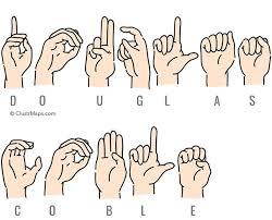 Douglas Coble - Public Records
