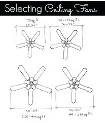 interior ceiling fan size for room interesting how to choose the right downrod length your
