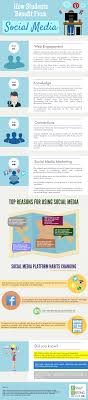 how students benefit from social media students social media benefits
