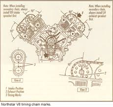 cadillac northstar 4 6 engine cadillac northstar v8 timing marks