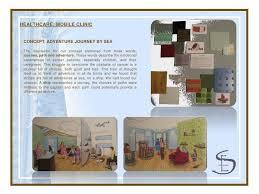 Interior Design Image Concept Best Decorating